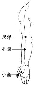图2-1-3