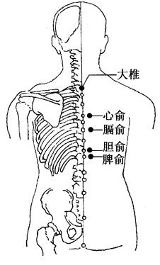 图2-7-1