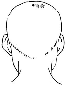 图2-8-1