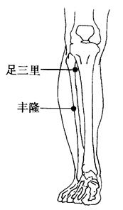 图2-8-4