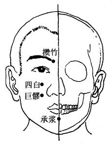 图2-14-2