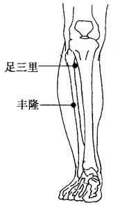 图5-6-3