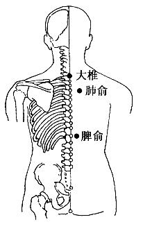 图6-1-3