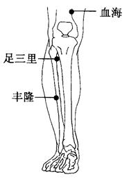 图6-1-5
