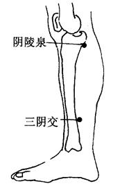图6-1-6