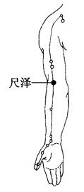 图7-4-3