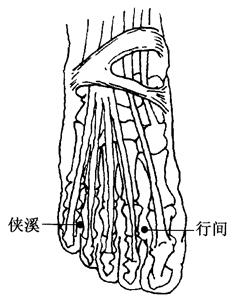 图7-4-4